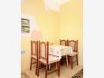Kučište - Perna, Dining room u smještaju tipa apartment, dostupna klima i WIFI.