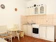 Kitchen - Apartment A-10223-b - Apartments Brijesta (Pelješac) - 10223