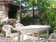 Courtyard Crikvenica (Crikvenica) - Accommodation 11247 - Apartments with pebble beach.