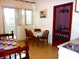 Dining room - Apartment A-11454-c - Apartments Poljica (Trogir) - 11454