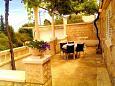 Terrace - Apartment A-11481-a - Apartments Lumbarda (Korčula) - 11481