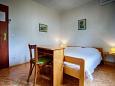 Komiža, Bedroom u smještaju tipa room, dostupna klima, dopusteni kucni ljubimci i WIFI.