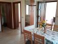 Dining room - Apartment A-11525-b - Apartments Veli Rat (Dugi otok) - 11525