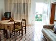 Rastići, Dining room 1 u smještaju tipa house, dostupna klima i WIFI.