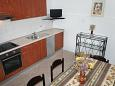 Kitchen - Apartment A-2020-a - Apartments Supetarska Draga - Donja (Rab) - 2020