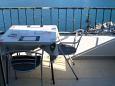Uvala Pokrivenik, Balcony 1 u smještaju tipa apartment, s pogledom na more i dopusteni kucni ljubimci.