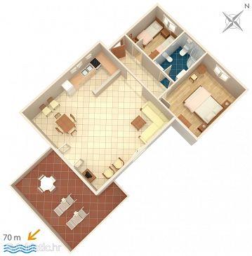 Jadrija, Plan u smještaju tipa apartment, WIFI.