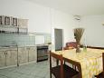 Zavalatica, Kuchnia w zakwaterowaniu typu apartment, dopusteni kucni ljubimci i WIFI.