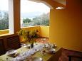 Splitska, Terrace u smještaju tipa apartment, s pogledom na more, dopusteni kucni ljubimci i WIFI.