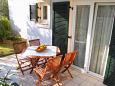 Kampor, Terrace u smještaju tipa apartment, WIFI.