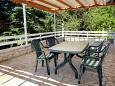 Pješčana Uvala, Terrace 1 u smještaju tipa house, s pogledom na more, dopusteni kucni ljubimci i WIFI.