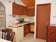 Kitchen - Apartment A-3404-b - Apartments Šumber (Središnja Istra) - 3404