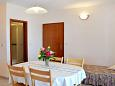 Dining room - Apartment A-4191-b - Apartments Bilo (Primošten) - 4191