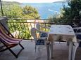 Terrace - Apartment A-4402-b - Apartments Lumbarda (Korčula) - 4402
