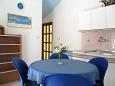 Dining room - Apartment A-4584-d - Apartments Ivan Dolac (Hvar) - 4584