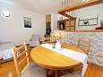 Žaborić, Dining room u smještaju tipa apartment, dostupna klima, dopusteni kucni ljubimci i WIFI.