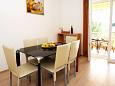 Dining room - Apartment A-468-c - Apartments Žaborić (Šibenik) - 468