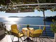 Terrace 1 - House K-4708 - Vacation Rentals Štikovica (Dubrovnik) - 4708