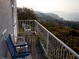 Balcony - House K-4726 - Vacation Rentals Orašac (Dubrovnik) - 4726