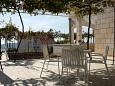 Courtyard Orašac (Dubrovnik) - Accommodation 4741 - Rooms with pebble beach.
