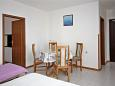 Dining room - Apartment A-4839-a - Apartments Zečevo Rtić (Rogoznica) - 4839