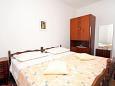 Poljica, Bedroom 2 u smještaju tipa apartment.