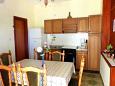 Kitchen - Apartment A-5018-d - Apartments Kampor (Rab) - 5018