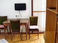 Dining room - Apartment A-5162-a - Apartments Nečujam (Šolta) - 5162