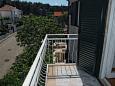 Supetar, Balcony u smještaju tipa apartment, dopusteni kucni ljubimci i WIFI.