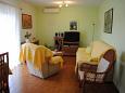 Living room - Apartment A-5678-a - Apartments Milna (Brač) - 5678