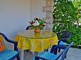 Terrace - Apartment A-6236-b - Apartments Vodice (Vodice) - 6236