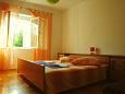 Viganj, Bedroom 3 u smještaju tipa apartment, WIFI.