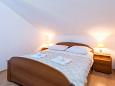 Orebić, Bedroom 1 u smještaju tipa apartment, dopusteni kucni ljubimci i WIFI.