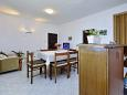 Gornji Tučepi - Podpeć, Dining room u smještaju tipa house, dopusteni kucni ljubimci i WIFI.