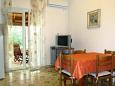 Dining room - Apartment A-7166-b - Apartments Kukci (Poreč) - 7166