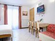 Dining room - Studio flat AS-7174-d - Apartments Rovinj (Rovinj) - 7174