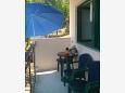 Uvala Pobij, Balcony u smještaju tipa apartment, s pogledom na more.