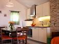 Vinišće, Dining room 2 u smještaju tipa house, dostupna klima i WIFI.