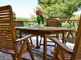 Terrace 1 - House K-7513 - Vacation Rentals Okrug Gornji (Čiovo) - 7513