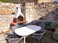 Courtyard Duće (Omiš) - Accommodation 7576 - Apartments near sea with sandy beach.