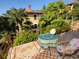 Terrace - Room S-7737-c - Apartments and Rooms Lovran (Opatija) - 7737