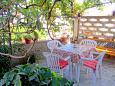 Terrace - Apartment A-7948-a - Apartments Mali Lošinj (Lošinj) - 7948