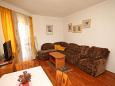 Kunčabok, Living room u smještaju tipa apartment, WIFI.