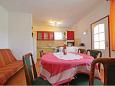 Dining room 1 - House K-8258 - Vacation Rentals Kraj (Pašman) - 8258