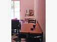 Dining room - Studio flat AS-8391-b - Apartments Pasadur (Lastovo) - 8391