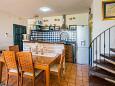 Okrug Gornji, Dining room u smještaju tipa house, dostupna klima, dopusteni kucni ljubimci i WIFI.