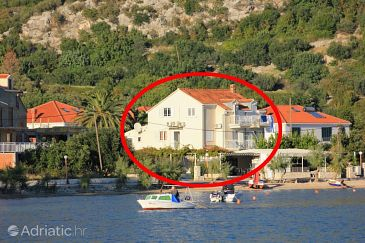 Property Slano (Dubrovnik) - Accommodation 8737 - Apartments and Rooms near sea with pebble beach.