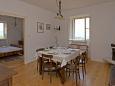 Dining room - House K-8790 - Vacation Rentals Pitve (Hvar) - 8790