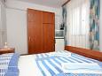 Zaton Mali, Bedroom u smještaju tipa room, dostupna klima, dopusteni kucni ljubimci i WIFI.